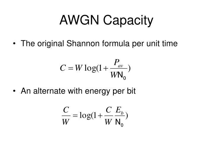 AWGN Capacity