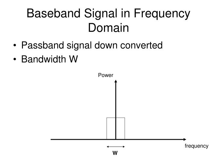 Baseband Signal in Frequency Domain