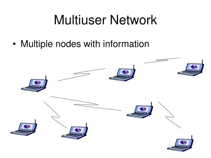 Multiuser Network