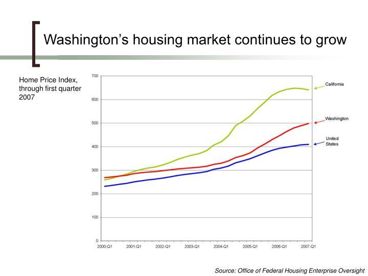 Washington's housing market continues to grow