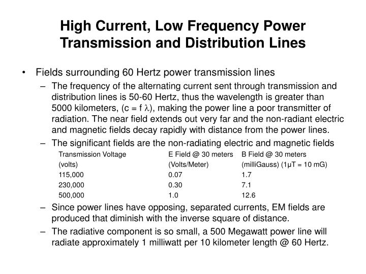 High Current, Low Frequency Power Transmission and Distribution Lines