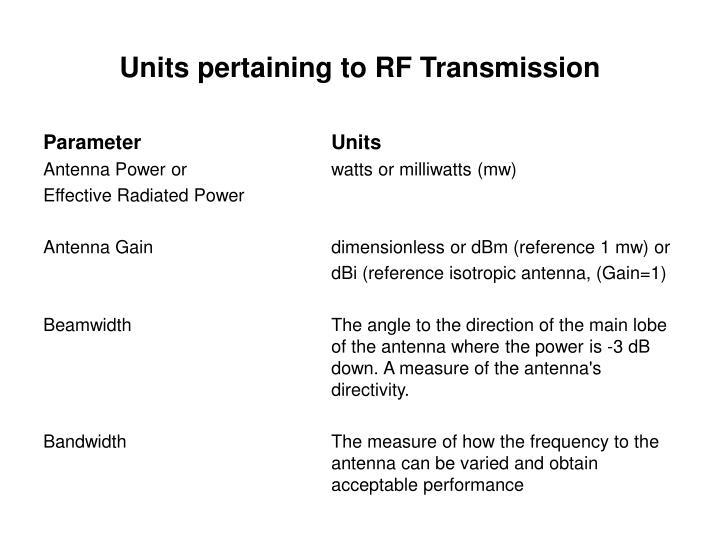 Units pertaining to RF Transmission