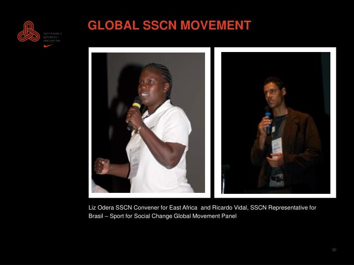GLOBAL SSCN MOVEMENT