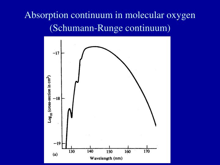 Absorption continuum in molecular oxygen (Schumann-Runge continuum)