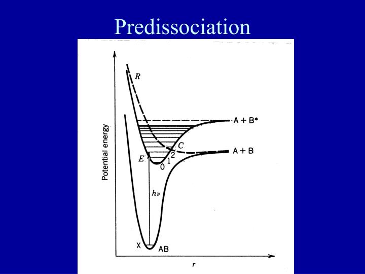 Predissociation