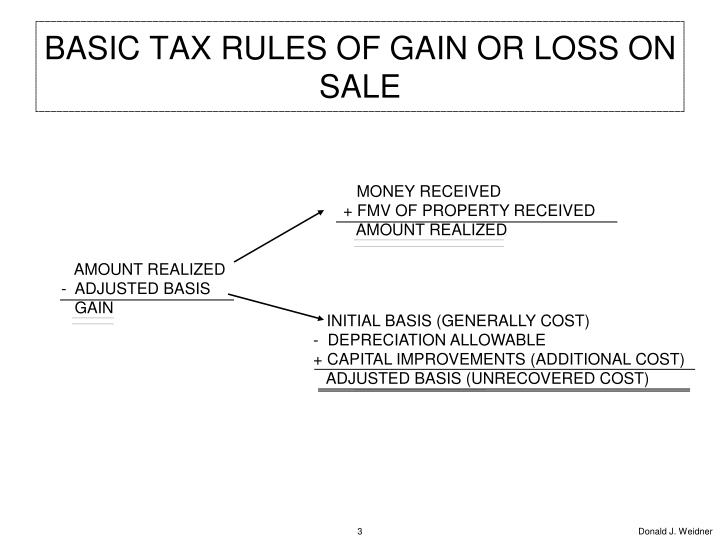 Basic tax rules of gain or loss on sale
