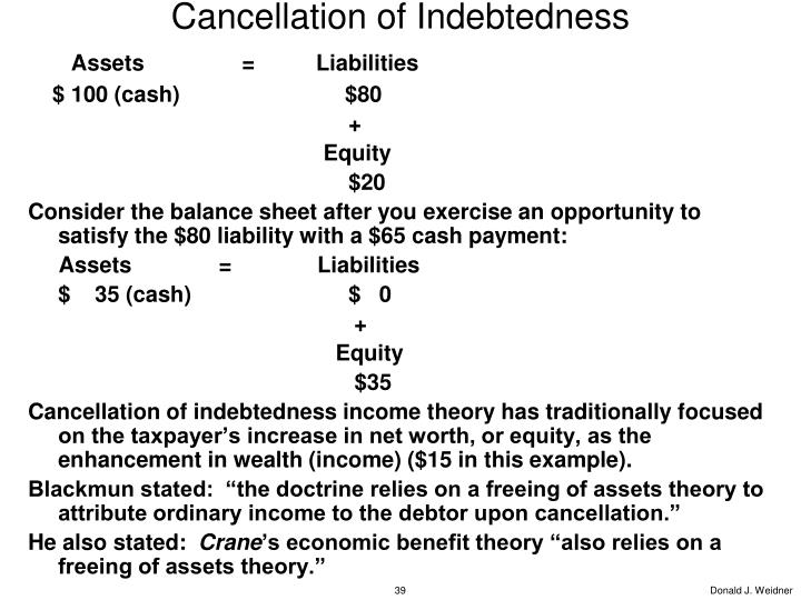 Cancellation of Indebtedness