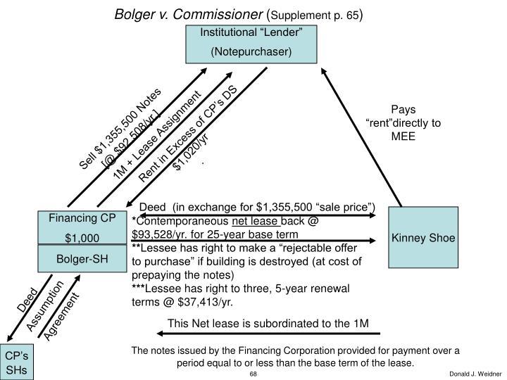 Bolger v. Commissioner