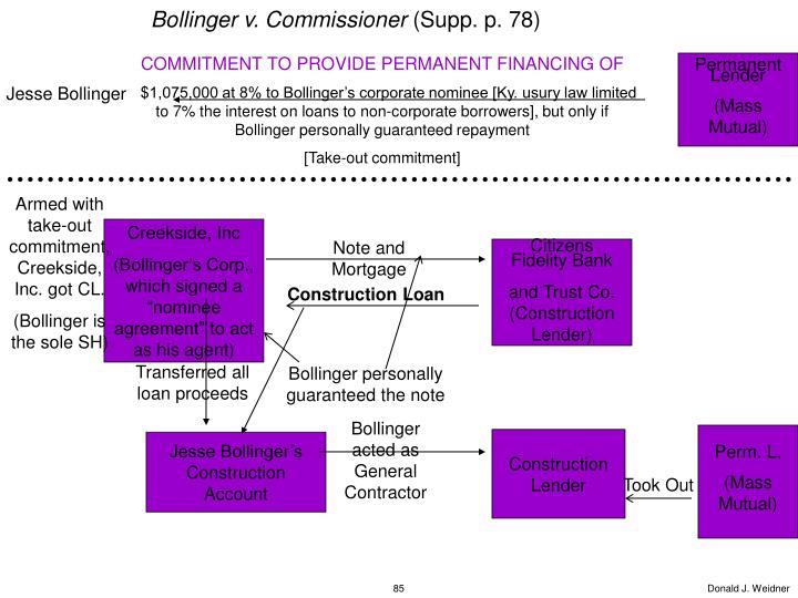 Bollinger v. Commissioner
