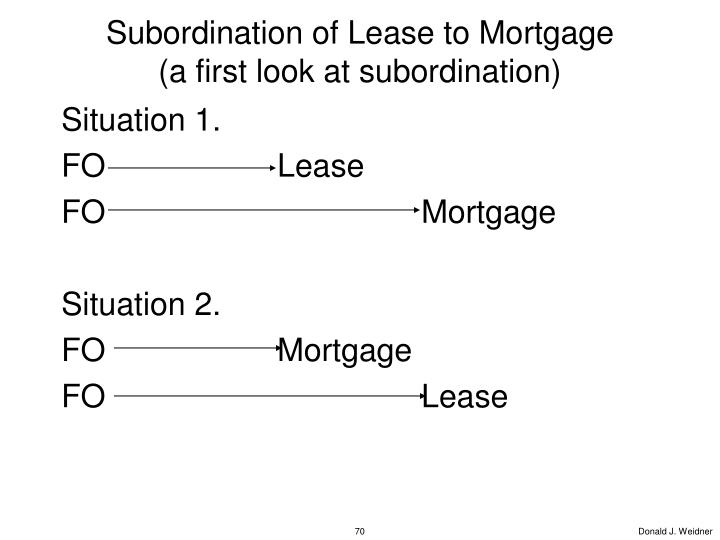 Subordination of Lease to Mortgage