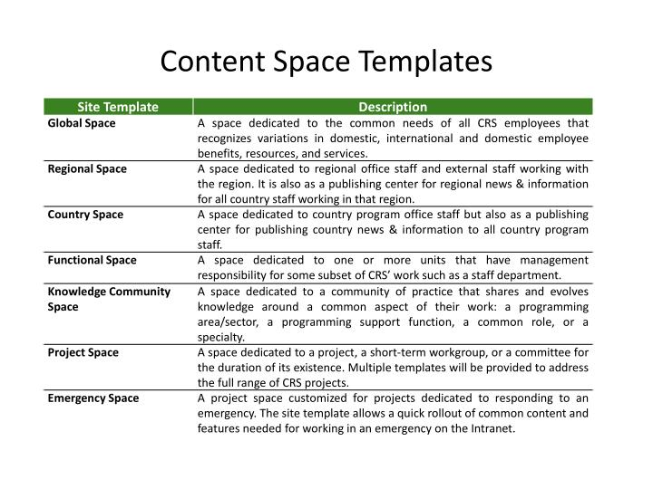 Content Space Templates