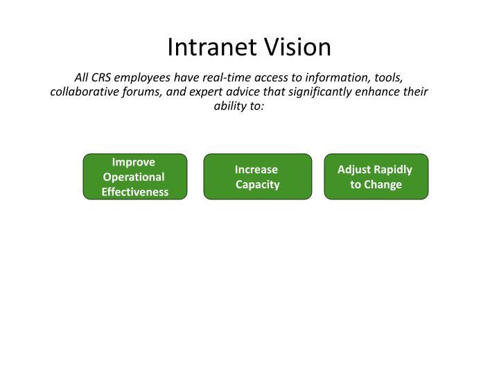 Intranet vision