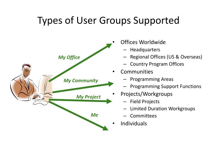 Types of User Groups Supported