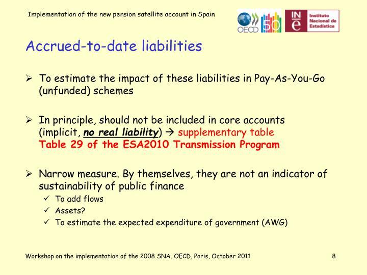 Accrued-to-date liabilities