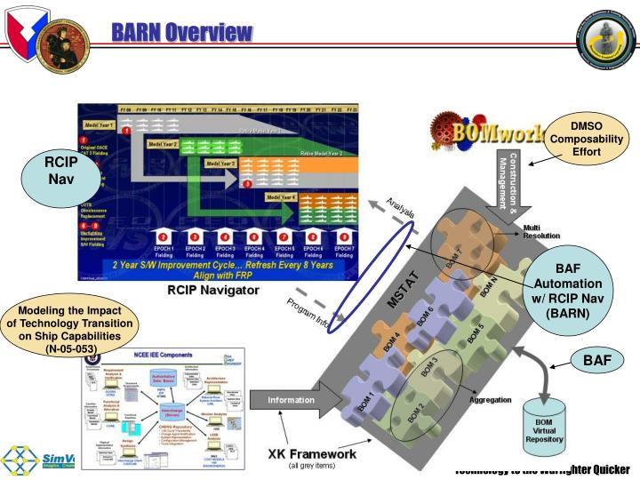 BARN Overview