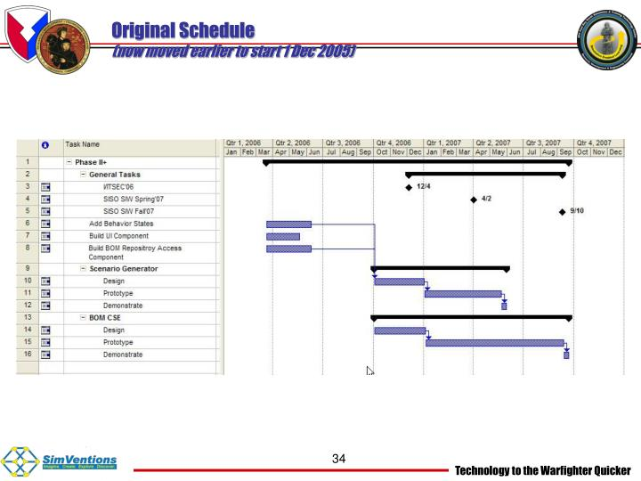 Original Schedule