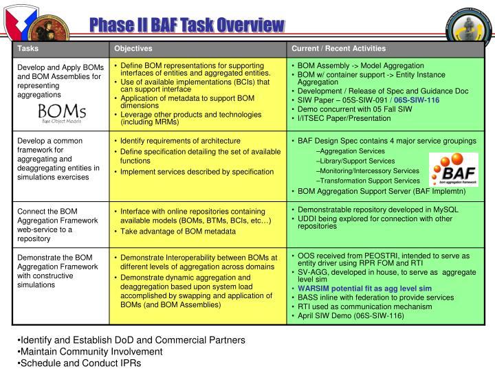 Phase II BAF Task Overview