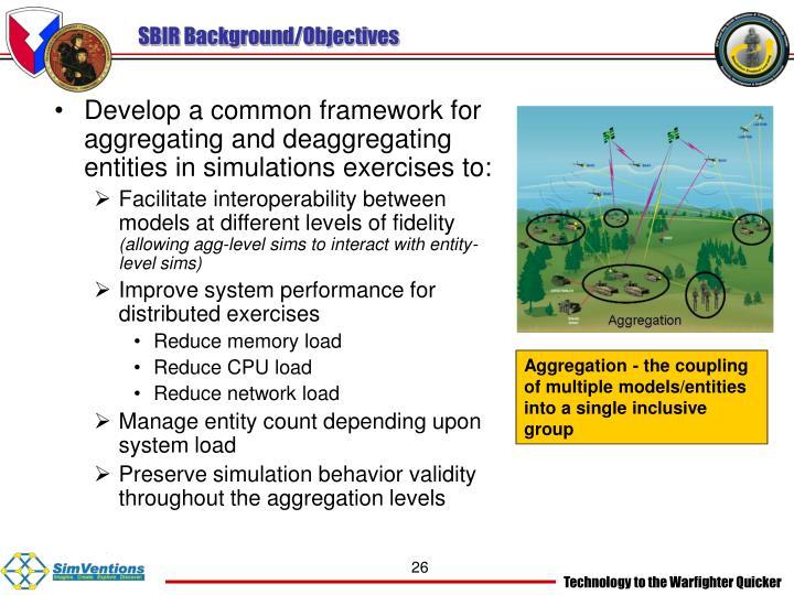 SBIR Background/Objectives