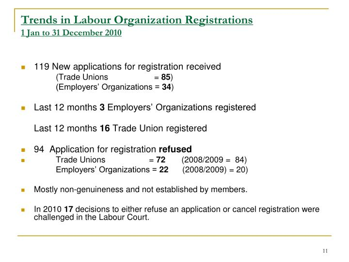 Trends in Labour Organization Registrations
