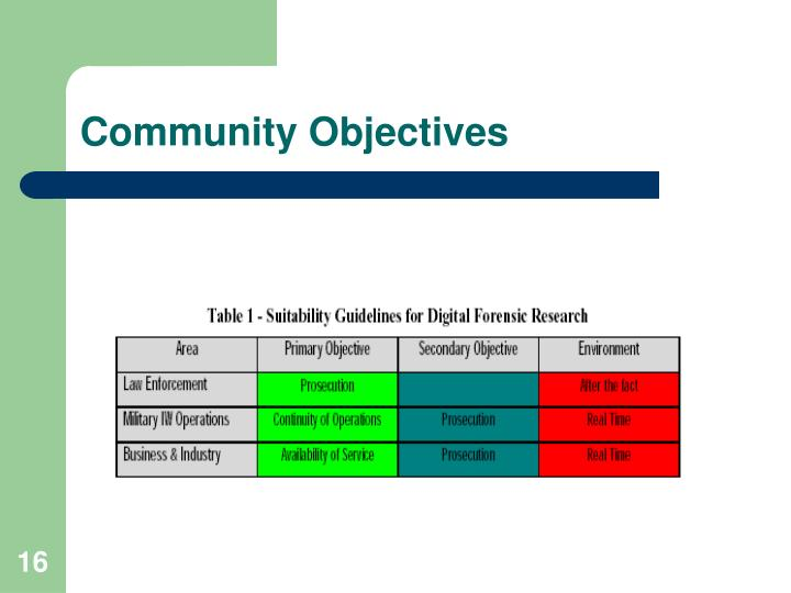 Community Objectives
