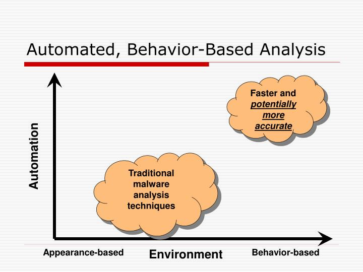 Automated behavior based analysis