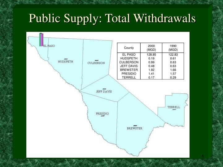 Public Supply: Total Withdrawals