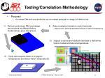 testing correlation methodology