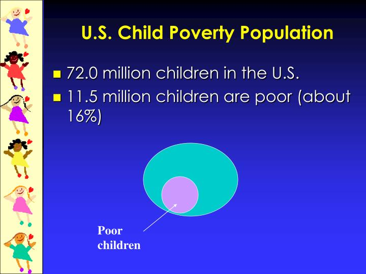 U.S. Child Poverty Population