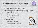 by the numbers functional