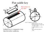 flat saddle key