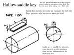 hollow saddle key