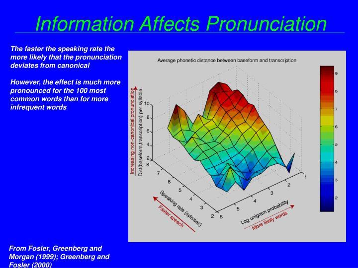 Information Affects Pronunciation