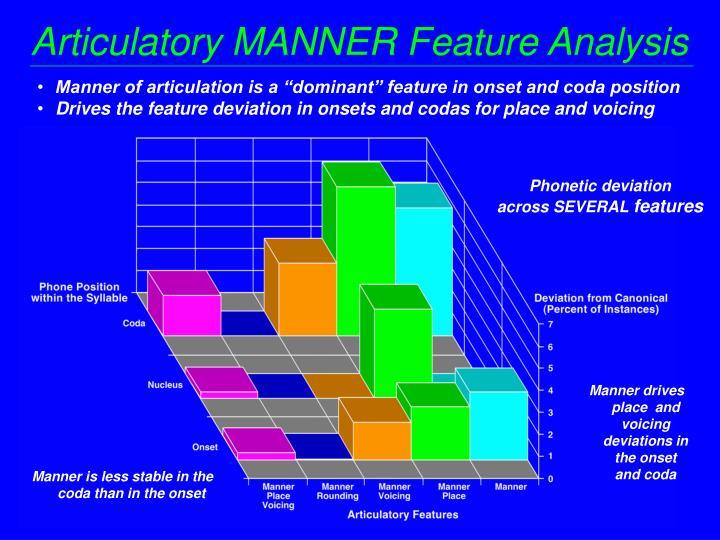 Articulatory MANNER Feature Analysis