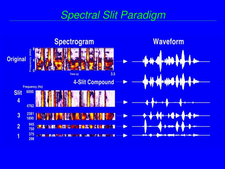 Spectral Slit Paradigm