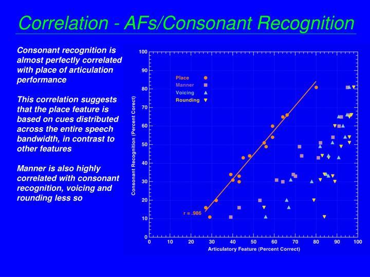 Correlation - AFs/Consonant Recognition