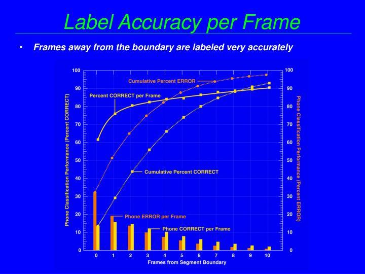 Label Accuracy per Frame