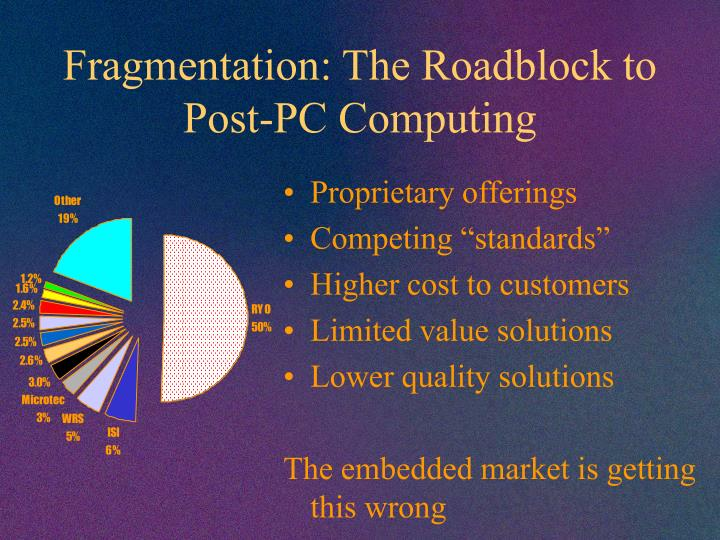 Fragmentation: The Roadblock to Post-PC Computing