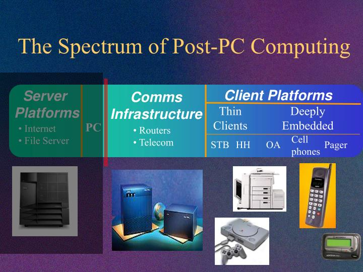 The spectrum of post pc computing