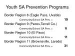 youth sa prevention programs