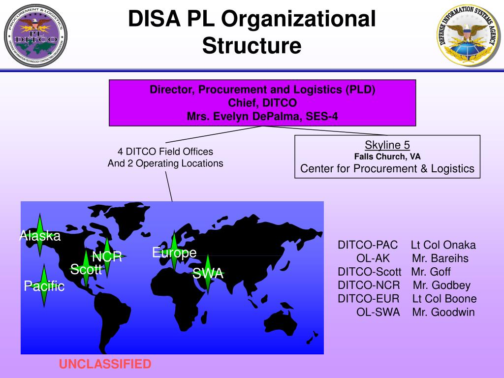 PPT - NCMA World Congress DITCO Contracts PowerPoint