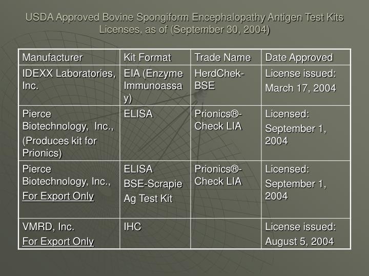 USDA Approved Bovine Spongiform Encephalopathy Antigen Test Kits