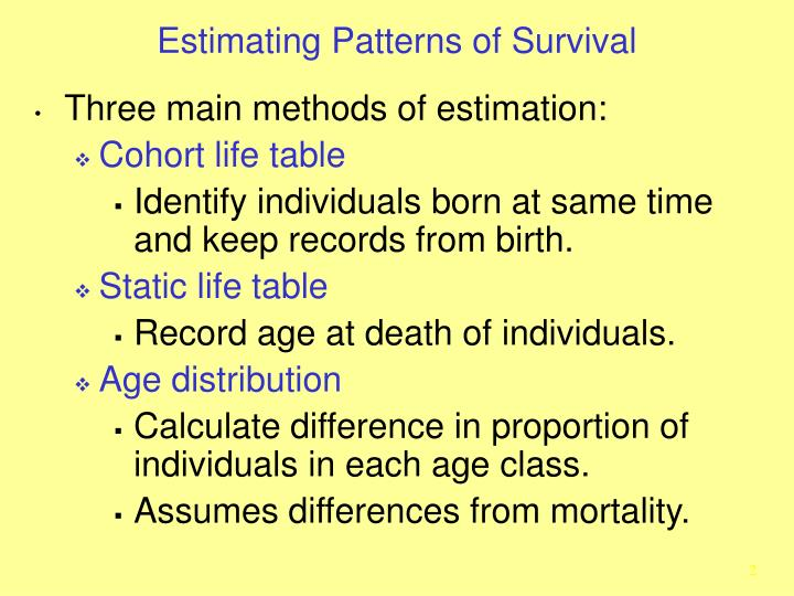 Estimating patterns of survival