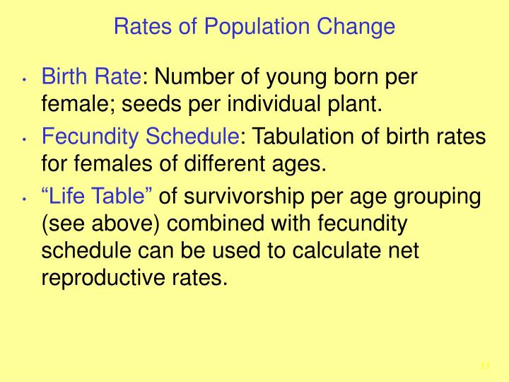 Birth Rate
