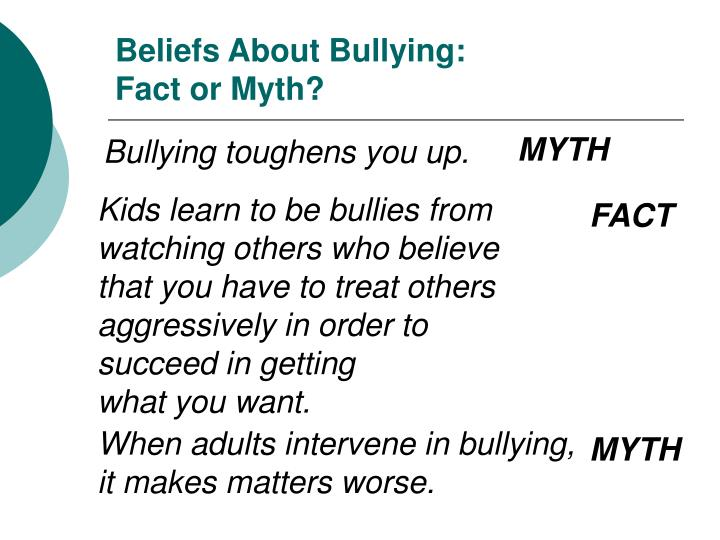 Beliefs About Bullying: