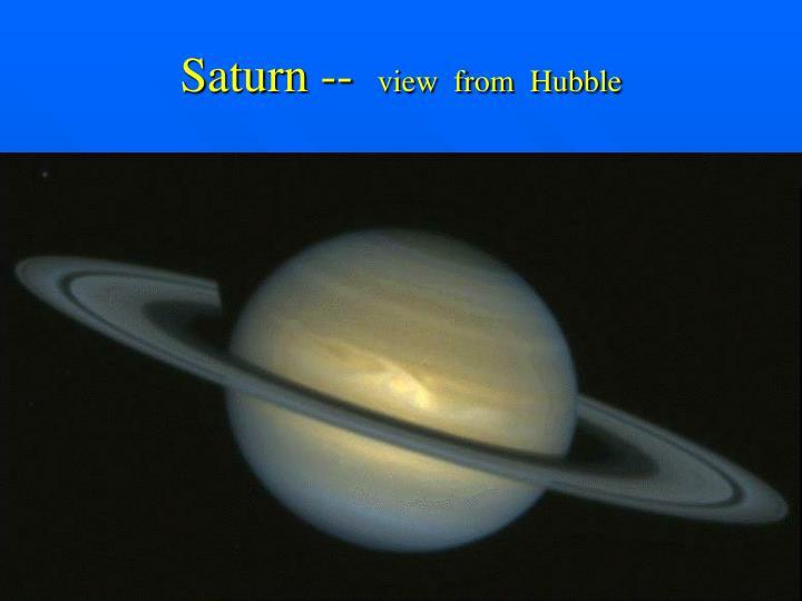 Saturn --