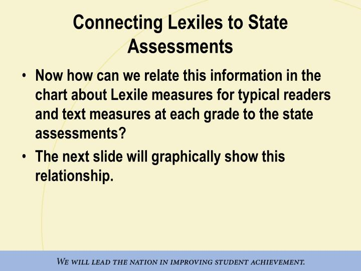 Connecting Lexiles to State Assessments