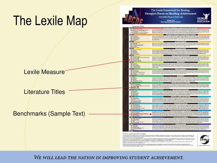 The Lexile Map