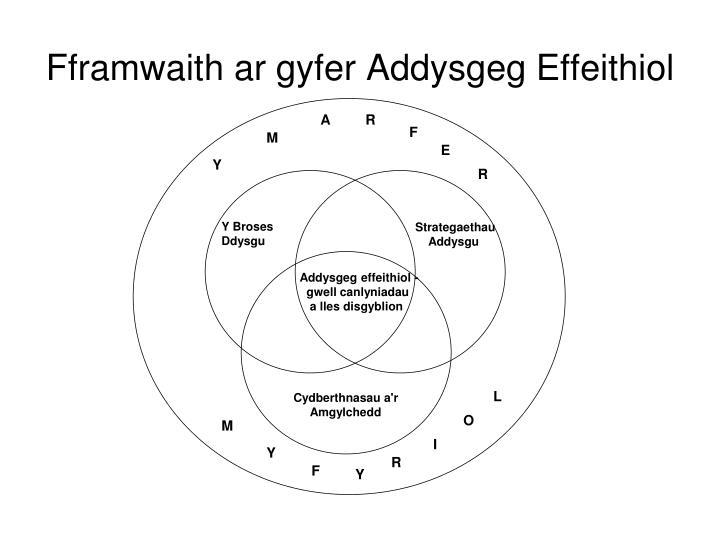 Fframwaith ar gyfer Addysgeg Effeithiol