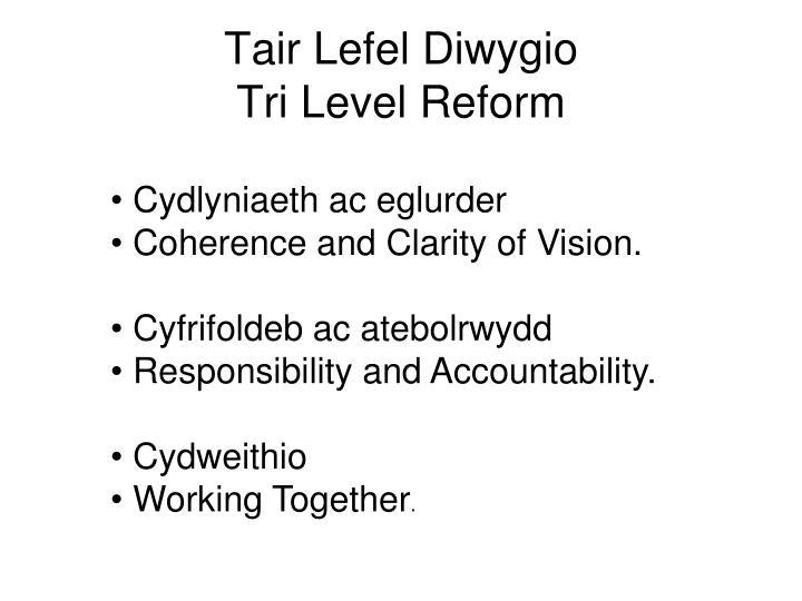 Tair lefel diwygio tri level reform