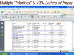 multiple priorities nifa letters of intent